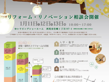 新春万福 リフォーム・リノベーション相談会